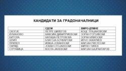 Поднесени кандидатурите за локалните избори