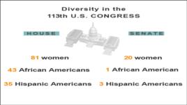 Kongresi amerikan dhe larmia fetare