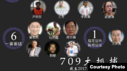 VOA连线:709家属李文足遭死亡威胁,事关公开信?