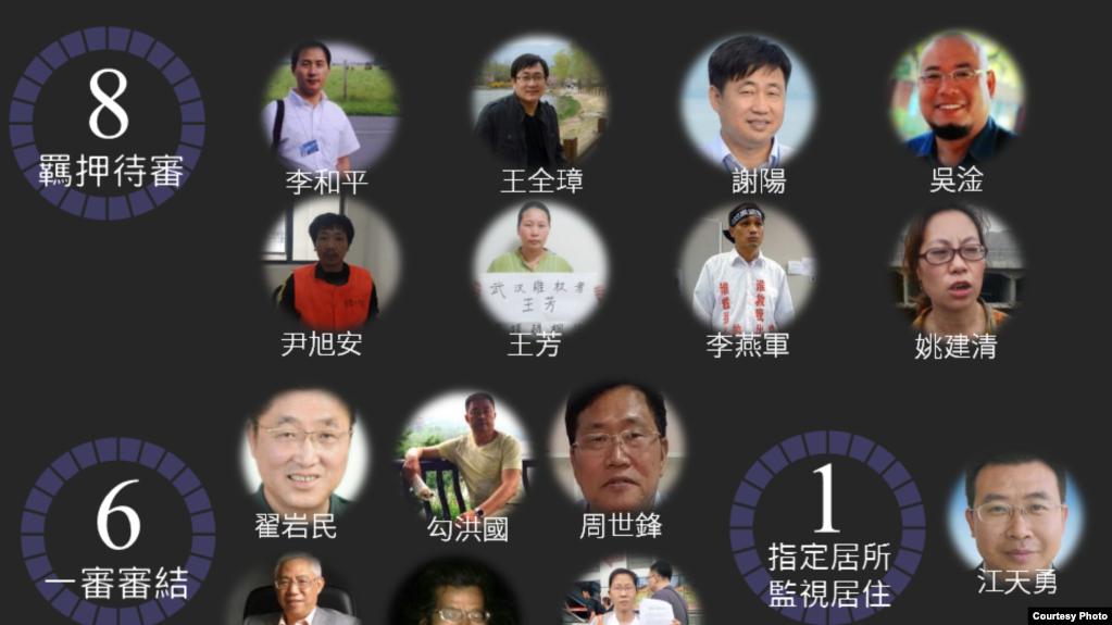 2017年1月20日時的709大抓捕案資料(香港中國維權律師關注組圖片)