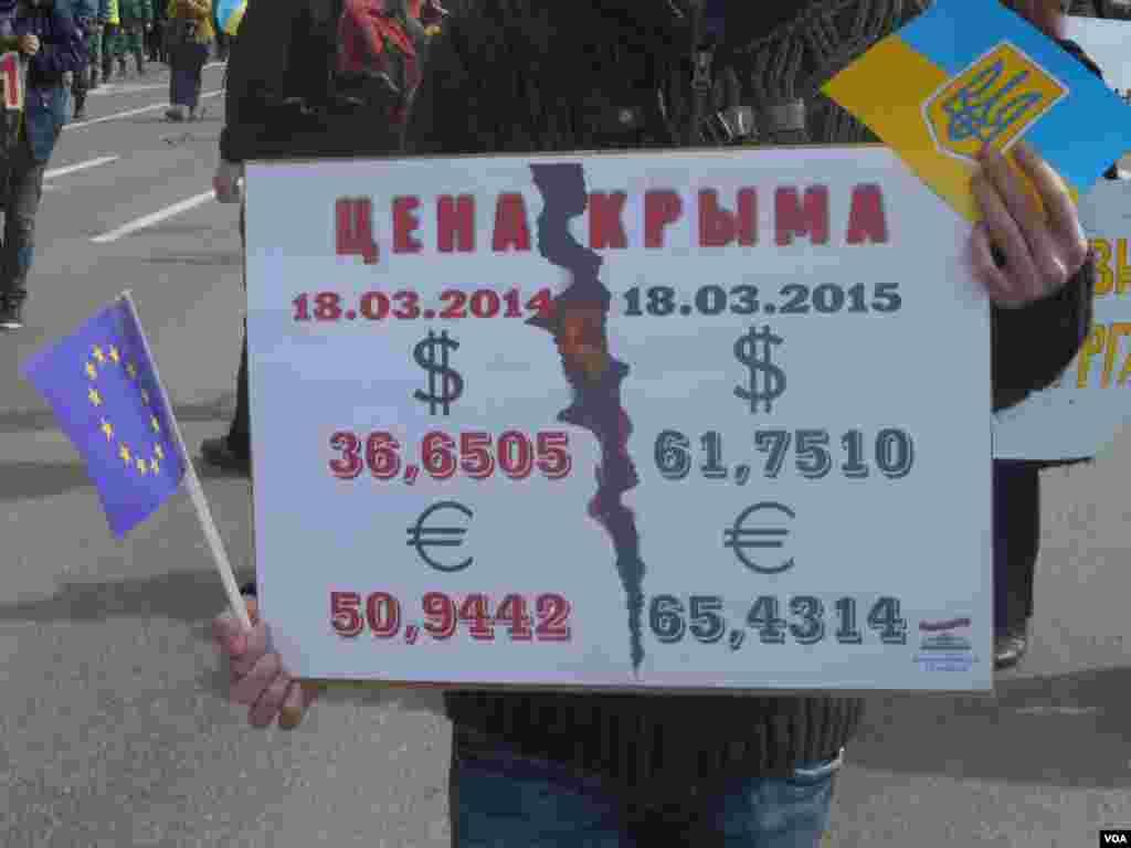 Аннексия Крыма негативно отразилась на благосостоянии россиян