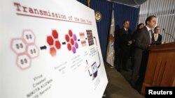 Федеральный прокурор Прит Бхарара представил на персс-конференции принцип работы вируса Gozi. Нью-Йорк, 23 января 2013 года