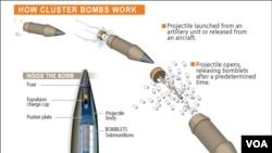 Misket bombaları özellikle sivilleri hedef alan silahlar. Geniş bir alana yayılan ve çoğu düştüklerinde hemen patlamayan bombacıklar, renkli görünümleriyle özellikle çocukları cezbediyor