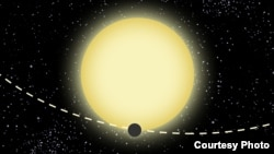 This graphic shows Kepler-76b's orbit around a yellow-white, type F star located 2,000 light-years from Earth in the constellation Cygnus. (Dood Evan)