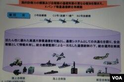 防卫省的资料也用图片说明了未来用X波段卫星取代现有卫星、统筹陆海空自卫队通讯功能 (美国之音歌蓝拍摄)