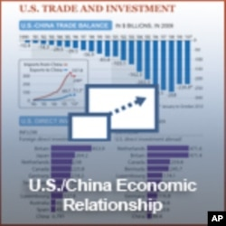 China's Investments in US Are Growing
