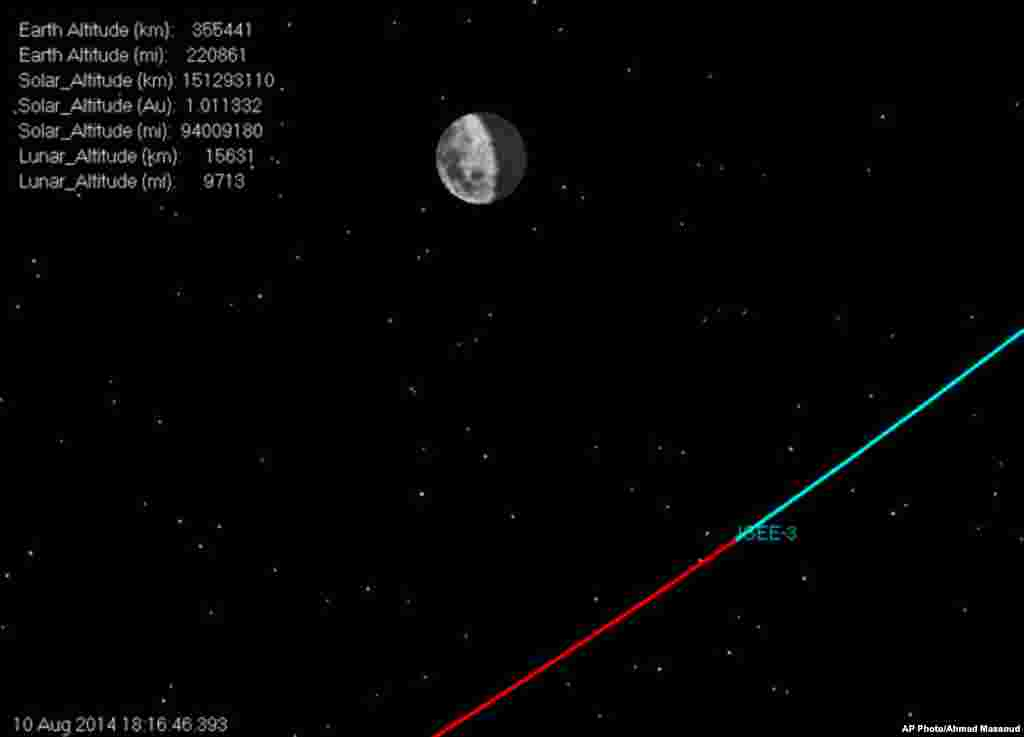 Computer screen shot showing ISEE-Flyby path close to the moon on August 10, 2014 as directed by NASA decades ago. (Mike Loucks)