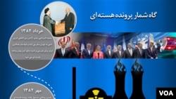Iran Nuke infoGraphic