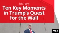 Demand Prezidan Trump pou konstriksyon yon miray sou fwontyè Lèzetazini ak Meksik la rive nan dènye etap li.