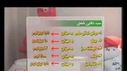 توزیع سبد کالا در ایران آغاز شد