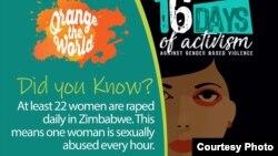 Ekunanzweni kwe 16 Days Activism Against Gender Based Violence