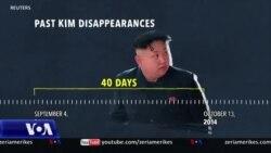 Rishfaqja e Kim Jong Unit