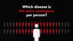 Which Disease is Most Contagious?