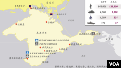乌克兰俄国军事力量对比