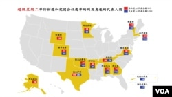超級星期二舉行初选和黨團會議選舉的州及角逐的代表人數
