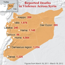 Note: VOA has revised its figures based on information complied by UNOSAT, which is using Syrianshuhada.com as a source. This change reflects a shift in the numbers. Because of the difficulty of monitoring and reporting, these numbers can not be independe