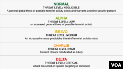Dept. of Defense threat levels