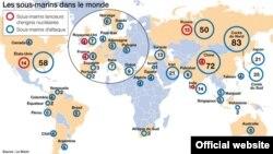 Denizaltı sahibi ülkeler