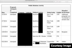 Отчет о публикации в The New York Times