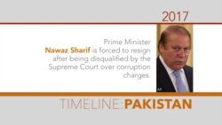 A Timeline: Pakistani Rulers