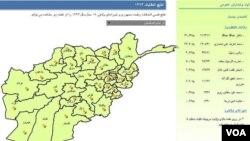 رئیس کمیسیون انتخابات گفته است نتایج تمام آرا شاید متفاوت از آرای نسبی اعلان شده باشد