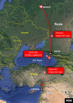 نقشه پرواز هواپیمای روسی