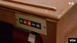 Кнопки для голосування