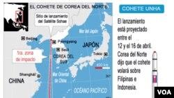 Cohete de Corea del Norte
