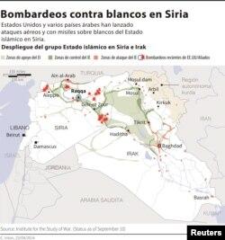 Mapa de los ataques en Siria