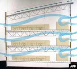 地板气流分配系统提供夜间散热效果