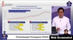 Juru Bicara Satgas Penanganan COVID-19 Prof Wiku Adisasmito dalam telekonferensi di Graha BNPB , Jakarta , Selasa (27/10) mengatakan penanganan pandemi di Indonesia menunjukkan perbaikan (screenshot)