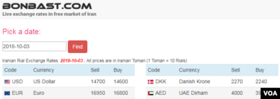 A Screen Shot Of The Bonbast Website That Tracks Iran S Unofficial Exchange Rates