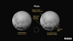 Pluto's North Pole, Equator, and Central Meridian