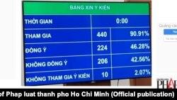 Quốc hội Viêt Nam lấy ý kiến về hai điều khoản liên quan đến cấm lái xe khi uống rượu, 3/6/2019