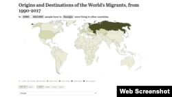 Global Migrant Stocks