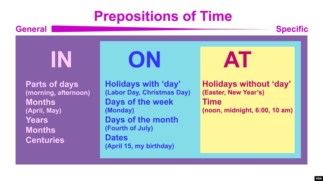 Are You In, On or At? Prepositions that Tell of Time and Place