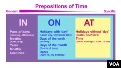 Everyday Grammar - Prepositions of time