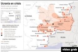 El control en Ucrania