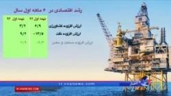 آیا رشد منفی اقتصادی ایران، به مثبت چهار رسیده است؟