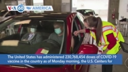 VOA60 America - The United States has administered 230,768,454 doses of COVID-19 vaccine as of Monday morning