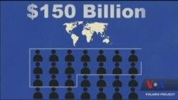 Палата представників США виділила $1,5 млрд на програми щодо запобігання та захисту жертв торгівлі людьми. Відео