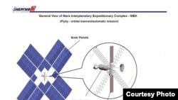 Межпланетный орбитальный комплекс