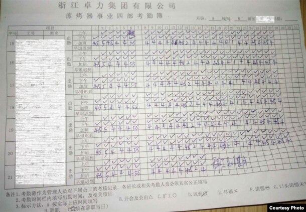 考勤记录:学生工考勤记录显示天天加班(中国劳工观察提供)