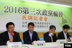 民调记者会讲台现场。左一为立法委员李俊俋,左三为记者会主持人赖怡忠。