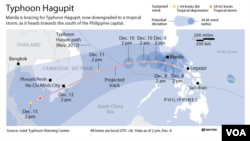 Probable path of Typhoon Hagupit - Dec. 8 – 13