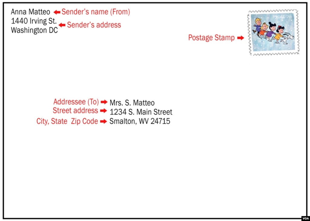 How to write a postal address in Chinese