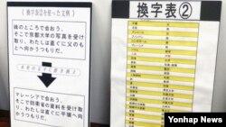 10일 일본 오사카부 경찰청이 북한 공작원의 은어라며 공개한 자료.
