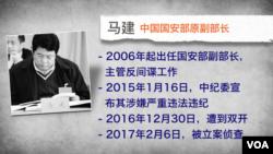 中国国安部原副部长马建