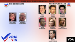 U.S. Presidential Candidates, as of May 27, 2015