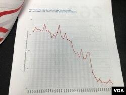 2013至2016年中国黑客袭击曲线图